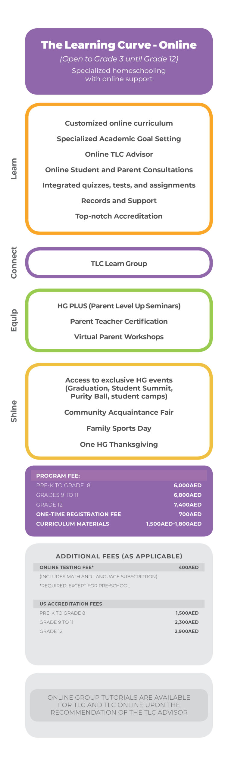 HGME Programs with Pricing 1005202062