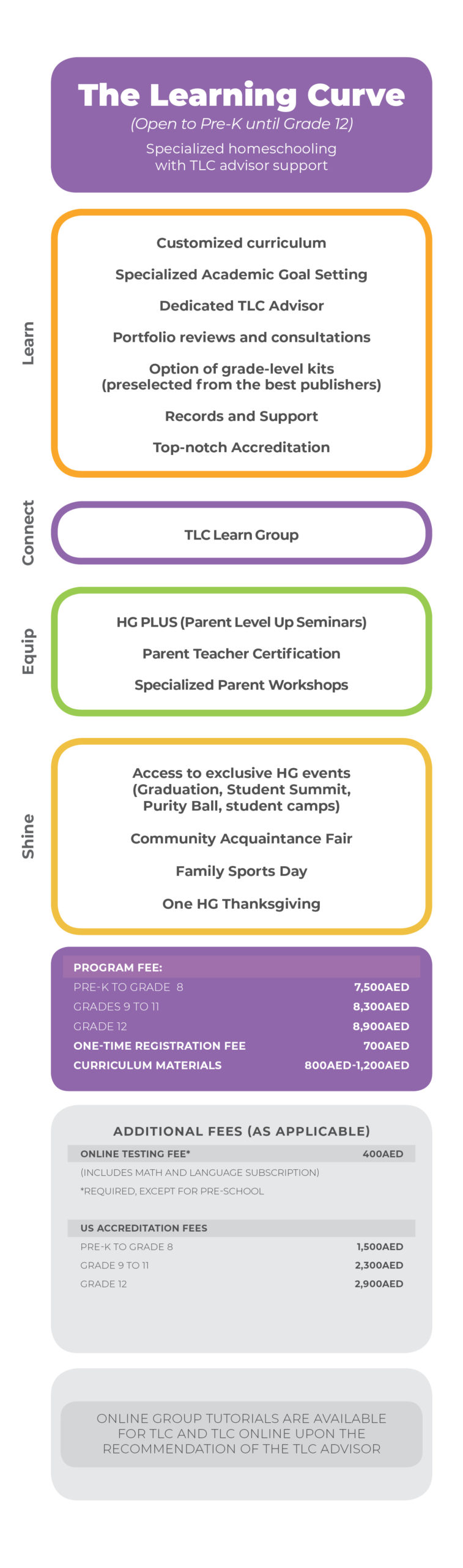 HGME Programs with Pricing 100520206